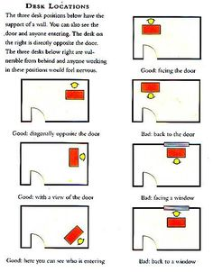 office room feng shui. feng shui office desk directions take a look at the position of your home room u