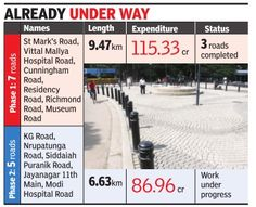 BBMP to begin work on 3rd phase of TenderSURE roads  Bengaluru: The BBMP has finally started preparing the ground for the third phase of TenderSURE roads. The good news is that the city's prime MG Road is also part of it.However, only 25 roads out of the 50 promised by chief minister Siddaramaiah will be taken up for now;  For More.......: http://bangalore5.com/generalnews/2016/07/19/bbmp-to-begin-work-on-3rd-phase-of-tendersure-roads/
