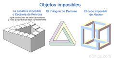 Ilusiones ópticas de tres objetos imposibles, la Escalera imposible, el triángulo de Penrose y el cubo de Necker.