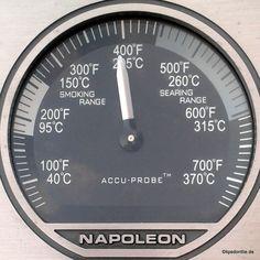 Gefühlte Temperatur Ende Juli