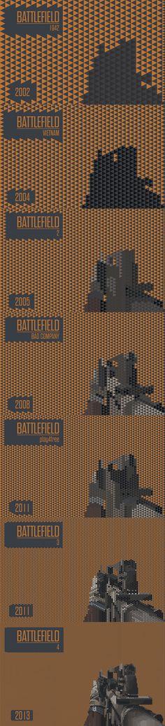 -8bit-like- Battlefield Evolution with Triangles
