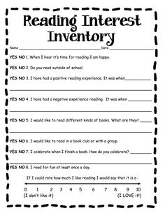 It's just a picture of Peaceful Interest Inventory for Middle School Students Printable