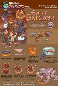 Kitchen Overlord Eye of Sauron Recipe