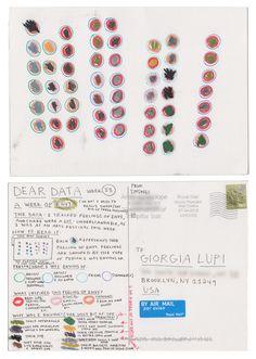 Dear-Data (www.dear-data.com) Week 33 - A week of envy! Postcard by Stefanie