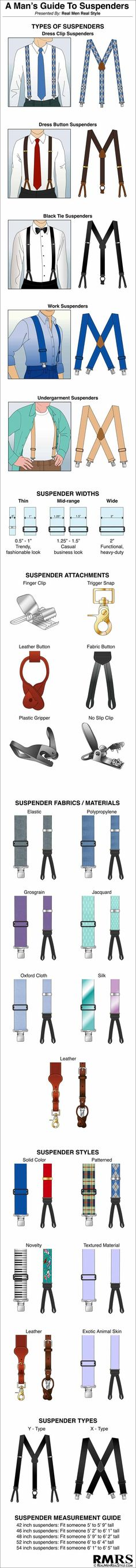 GUÍA DE TIRANTES MASCULINOS / A MAN´S GUIDE TO SUSPENDERS