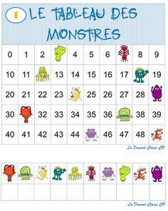 le tableau des monstres