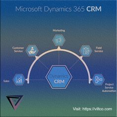 Microsoft Dynamics 365 is easy to use and packed with all the right features that any business needs. The platform can easily be customized, integrated, and implemented to align with the business scope of your enterprise. If you are interested, call our PR office at +1 917 717 9985 or drop us an email at connect@viltco.com  #Dynamics365 #MSdynamics #viltcosolution #CRMsolution #SaaS #Erpsolutions #digitalsolution #viltcosolution #Dubai #UAE #USA Crm System, Microsoft Dynamics, Dubai Uae, Marketing, Software Development, Connect, Platform, Drop, Technology