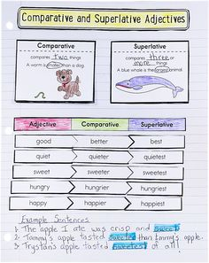 Interactive Notebook template for activity comparing Comparative and Superlative Adjectives