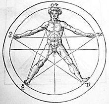 """Pentagram-man of Heinrich Cornelius Agrippa in his Book """"Libri tres de occulta philosophia"""" (1533)."""