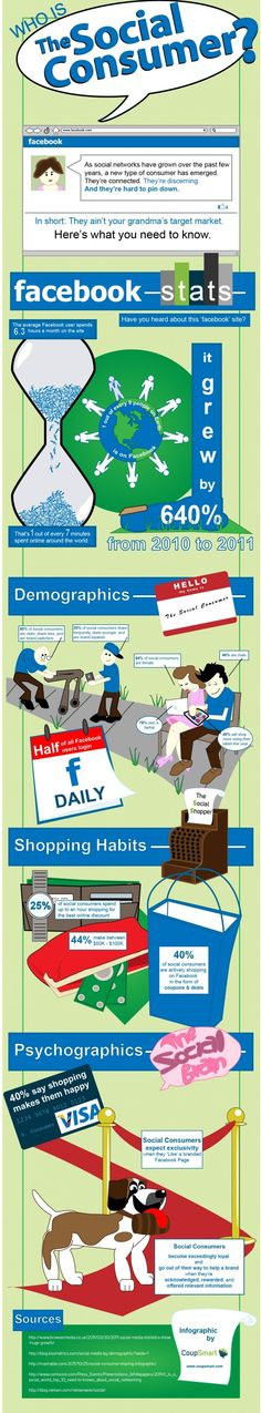 Infographics Who is the Social Consumer? #socialmedia