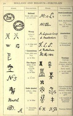 Képtalálat a következőre: Chinese Pottery Marks Identification Pottery Marks, Glazes For Pottery, Pottery Clay, Slab Pottery, Porcelain Ceramics, China Porcelain, Painted Porcelain, Ceramic Bowls, Ceramic Art