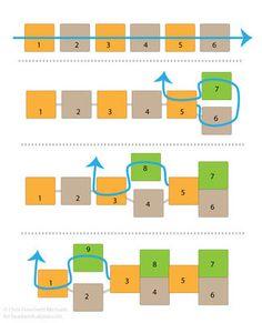 Peyote Stitch Diagrams - Flat Even Count