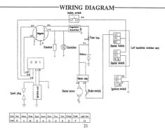 wiring diagram for chinese 110 atv the wiring diagram eds rh pinterest com chinese 50cc atv wiring diagram