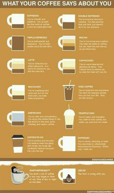 What Your Coffee Says About You (Infographic)