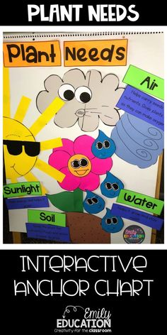 Interactive Plant Needs Anchor Chart that is perfect for any Plant Unit in K-2.