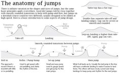 Bike Jump Designs | http://www.crank.co.za/the-anatomy-of-dirt-jumps/343