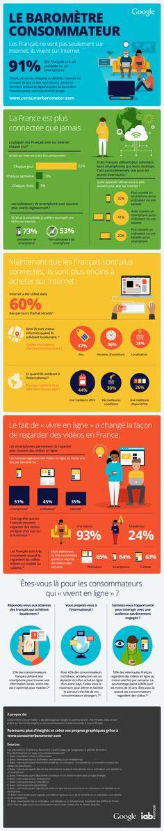Barometre-Consommateur-2015-les-Français-vivent-sur-Internet