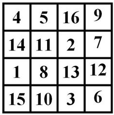 Super Lotto, Lotto Lottery, Alphabet Code, Magic Squares, Astrology Chart, Riddles, Numerology, Maths, Magick