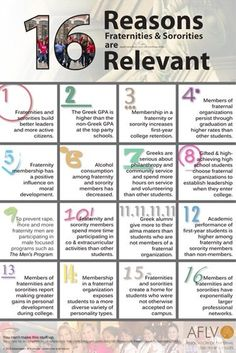 16 reasons why Greek Life is important and relevant. Great chart!