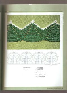 Crochet christmas tree edging