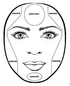 How to Contour a Round Face, from Kat and the Closet: Contour and Highlight