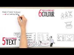 Learning Graphic Facilitation: Great intro! (5 mins) YouTube  #visualthinking #utsViTaL