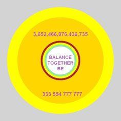 Brain HemiSync 3,652,466,876,436,735 Brain-balance left and right brain hemisphere Lloyd Mear (page 141) Brain 333 554 777 777 Balance left and right hemispheres (Physical Brain and Nervous System) From Quantum K