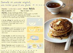 Recette de pancakes légers et nourrissants ! | Cuisine en Bandoulière