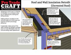 Exterior roof insulation retrofit vented roof protradecraft nbsp wrapping an old house in a blanket of insulation is a no brainer solutioingenieria Choice Image
