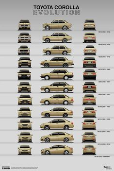 Cars Discover Toyota Corolla evolution by Budget Direct. More cars at www. Source by Toyota Corolla Corolla Twincam Toyota Car Models Toyota Cars Toyota Supra Tuner Cars Jdm Cars Passat Design Autos Toyota Corolla, Corolla Twincam, Toyota Hilux, Autos Toyota, Toyota Cars, Toyota Supra, Tuner Cars, Jdm Cars, Passat B4