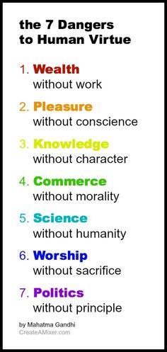 7 dangers to human virtue by #Gandhi
