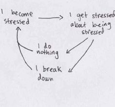 The endless cycles. | 24 Comics That Capture The Frustration Of Anxiety Disorders
