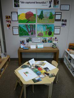 In the Early Kindergarten, responses in paint