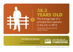 Did you know the average age of the American farmer has been increasing for 30 years?