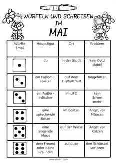 943 best deutsche images on Pinterest | German language learning ...