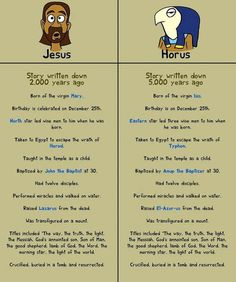 Jesus vs. Horus - jesus, horus, comparative religion, baptism, crucifixion, virgin birth
