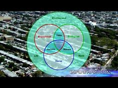 Agenda 2030: UN Plan To Make Americans Poor Leaked - YouTube