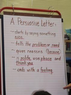 Persuasive essay writers workshop