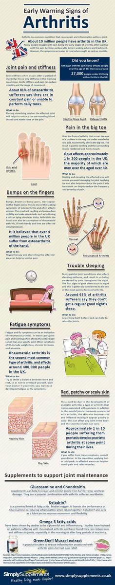 Arthritis Hand Exercises For Instant Relief #arthritisexerciseshand