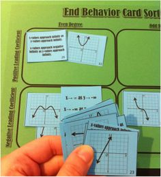 End Behavior for Polynomial Functions Activity for Algebra or Pre-Calculus Algebra 2 Activities, Math Lesson Plans, Maths Algebra, Math Resources, Math Lessons, Math 2, Class Activities, Math Teacher, Math Classroom