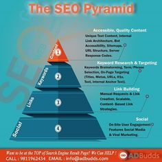 SEO improves your website ranking in Search Engines and hence if it is done properly, you will get traffic to your website through organic search. Here are some of the important key factors which needs to be taken care of while doing SEO . Mobile Marketing, Facebook Marketing, Content Marketing, Social Media Marketing, Digital Advertising Agency, Digital Marketing, Web Creation, Website Ranking, Pinterest Marketing