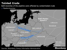 Putin Squeezes Belarus Strongman in Bid to Skirt Term Limits Constitutional Amendments, Oil Refinery, The Pipeline, Crude Oil, Prague Czech, State Of The Union, Moscow Russia, Presidential Election, Continents