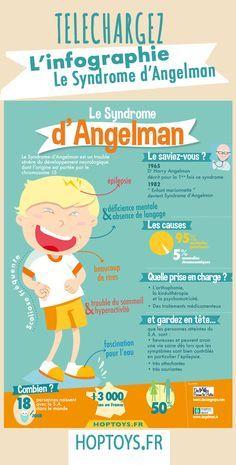 Syndrome d'Angelman : Journée internationale du 15 février 2013 - Autism Education Sindrome Angelman, Angelman Syndrome, Autism Education, Cultura General, Social Stories, Down Syndrome, Content Marketing, Psychology, Infographic