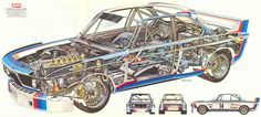 1975 (?) BMW 3.5CSL - Illustrated by Bruno Betti