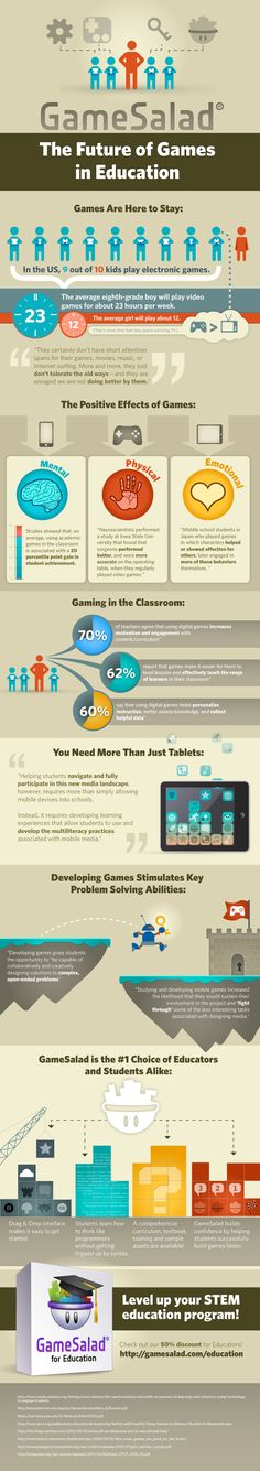 The Future Of Games In Education   #Infographic #Games #Education