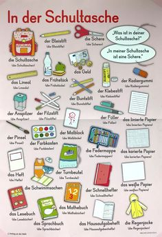 German vocabulary In your school bag Bag German language School Vocabulary is part of German phrases - Study German, German English, Learn German, Learn French, German Grammar, German Words, German Resources, Deutsch Language, Germany Language