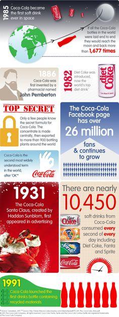Coca-Cola Fun Facts