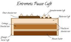 Pause Café Entremet Recipe, Almond Joy, Bakery Recipes, Mini Cakes, Cake Cookies, Food Art, Eat Cake, Sweet Recipes, Sweets