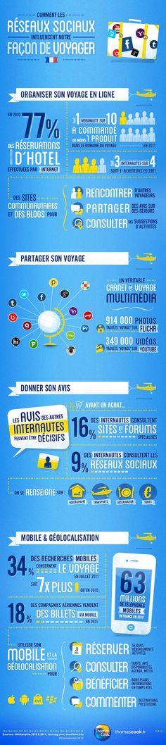 [Infographie] Panorama du social tourisme en France | Les chiffres-clés de l'Internet et des nouvelles technologies
