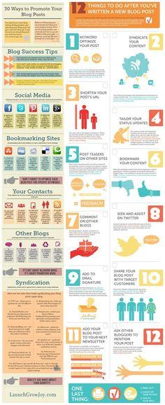 30 façons de promouvoir vos articles de blog -- #Blogging tips: 30 ways to…